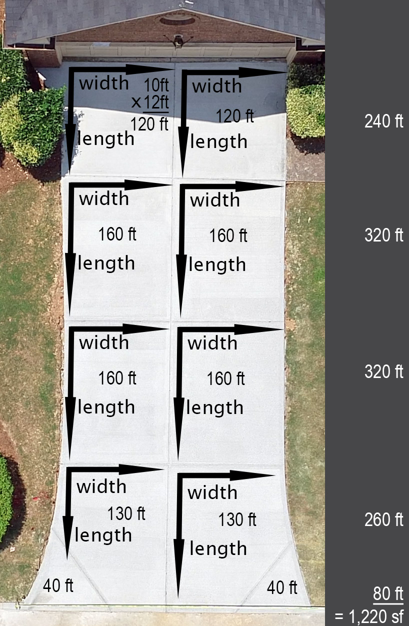 how to measure a driveway